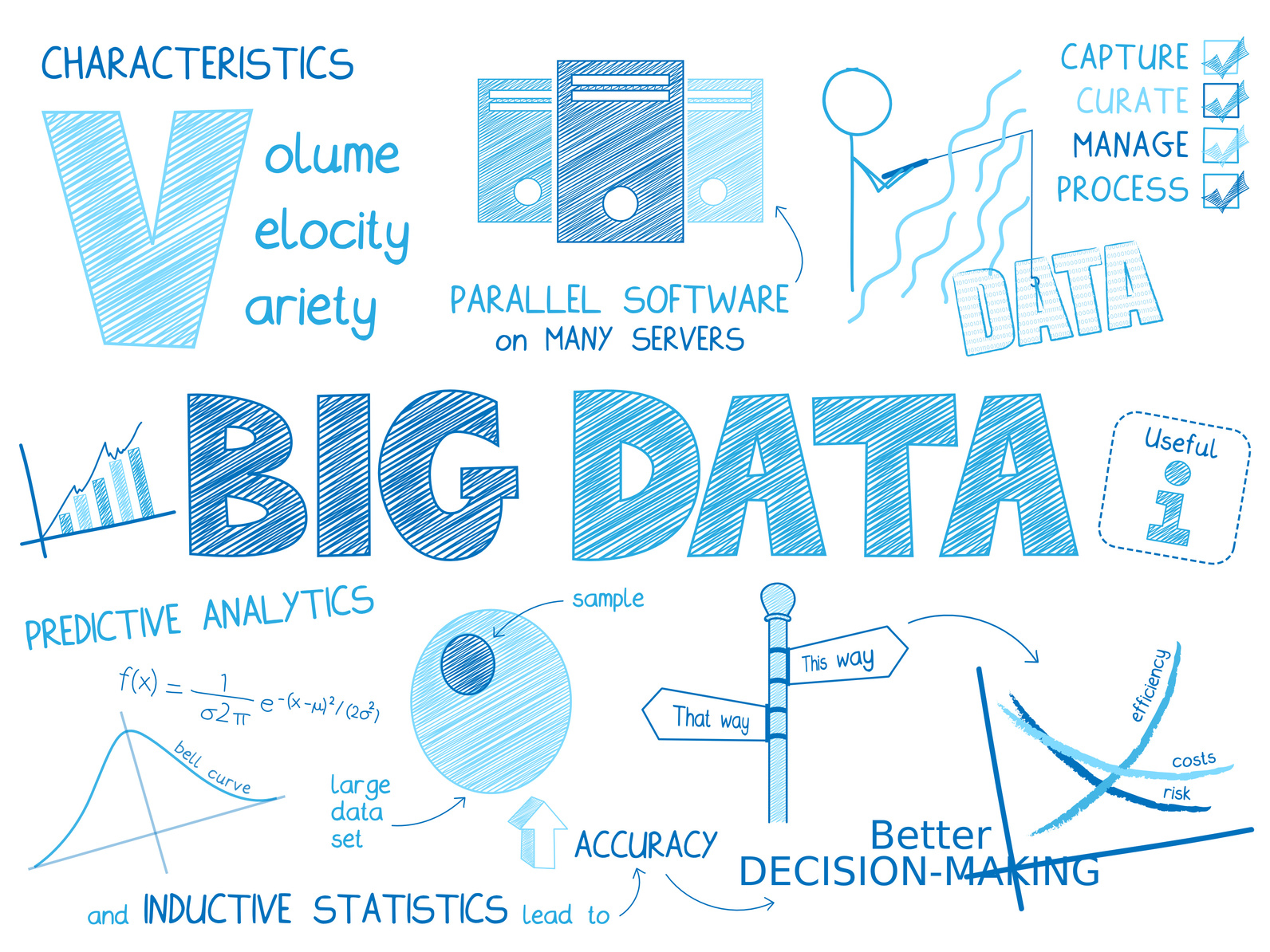 Big Data par ADOC Solutions