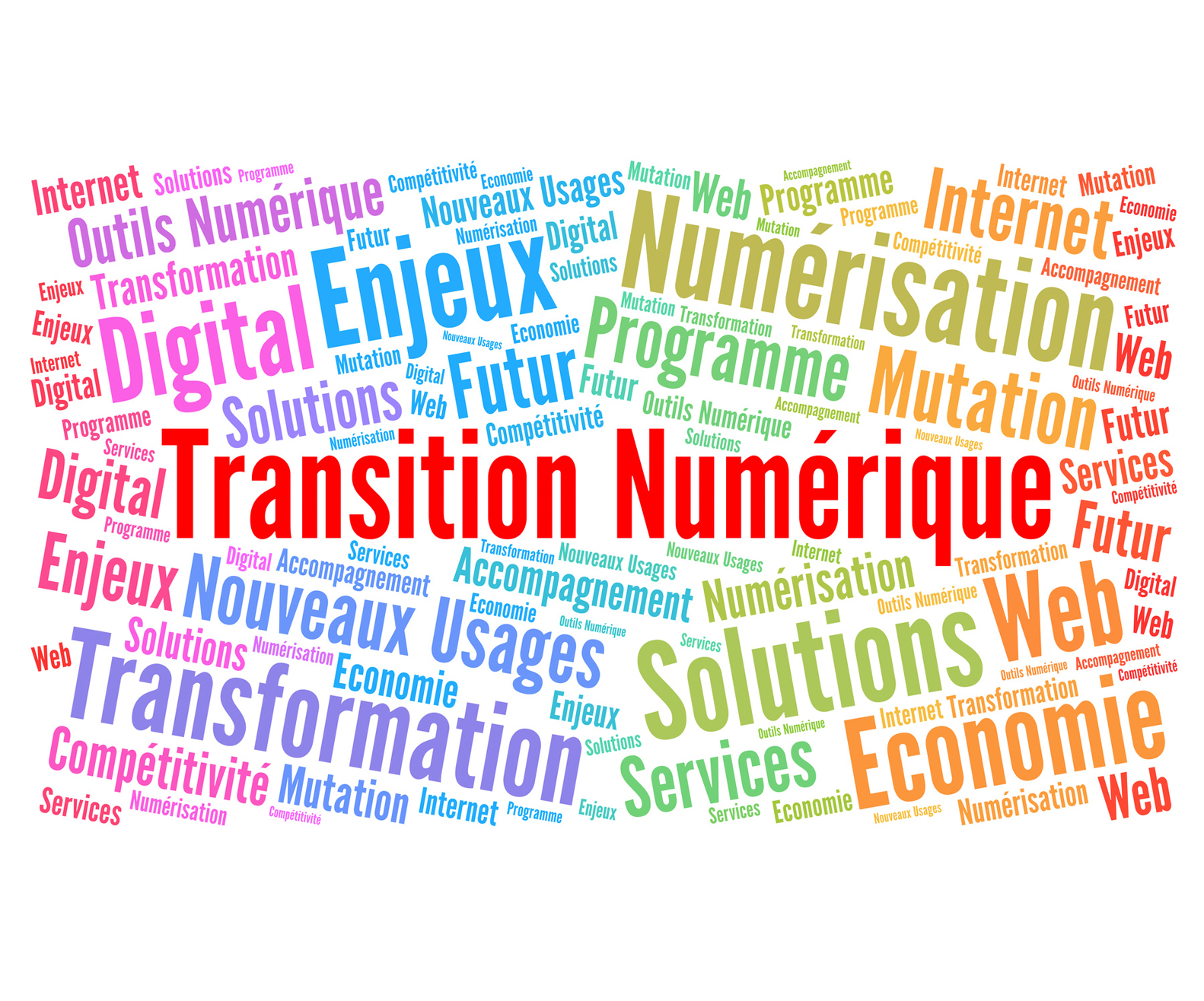 Objectifs Transformation Digitale ADOC Solutions