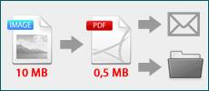 Réduction de la taille des fichiers